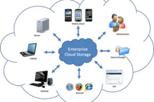 Cloud Storage vs. Local Storage - CloudPlugged